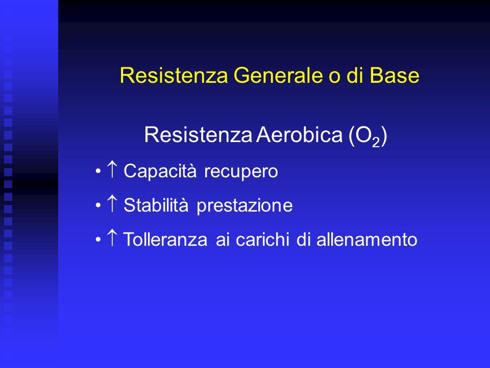 Concetto di Resistenza Resistenza Generale o di Base Resistenza Specifica o Funzionale
