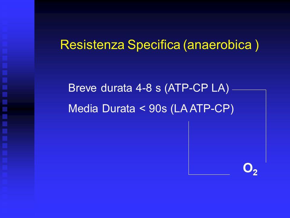 Resistenza Specifica (anaerobica ) Breve durata 4-8 s (ATP-CP LA) Media Durata < 90s (LA ATP-CP)
