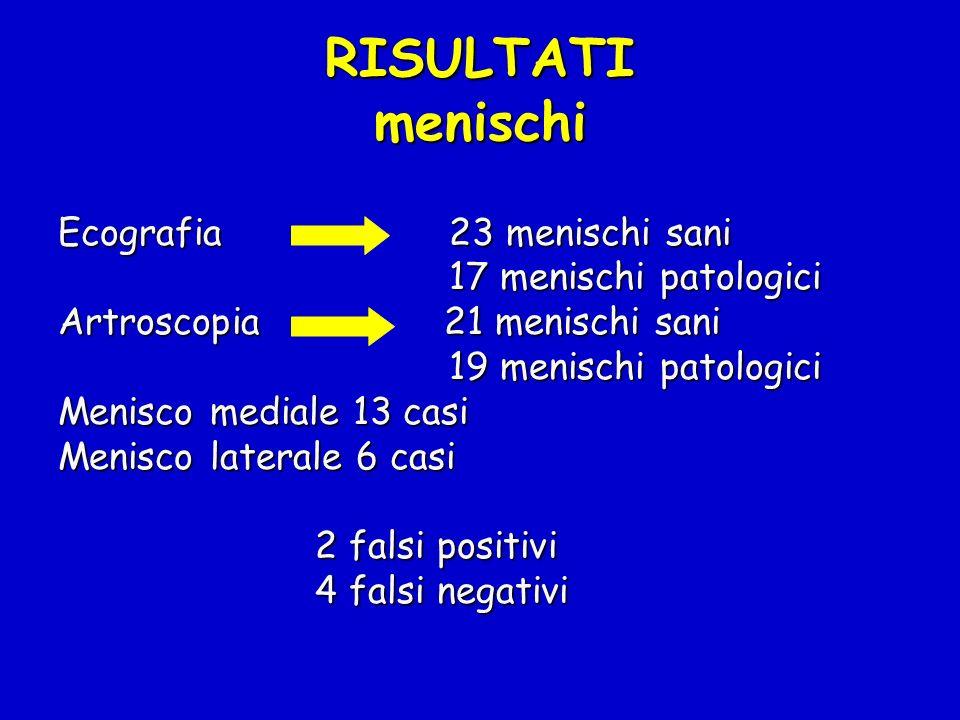 RISULTATI menischi Ecografia 23 menischi sani 17 menischi patologici 17 menischi patologici Artroscopia 21 menischi sani 19 menischi patologici 19 men