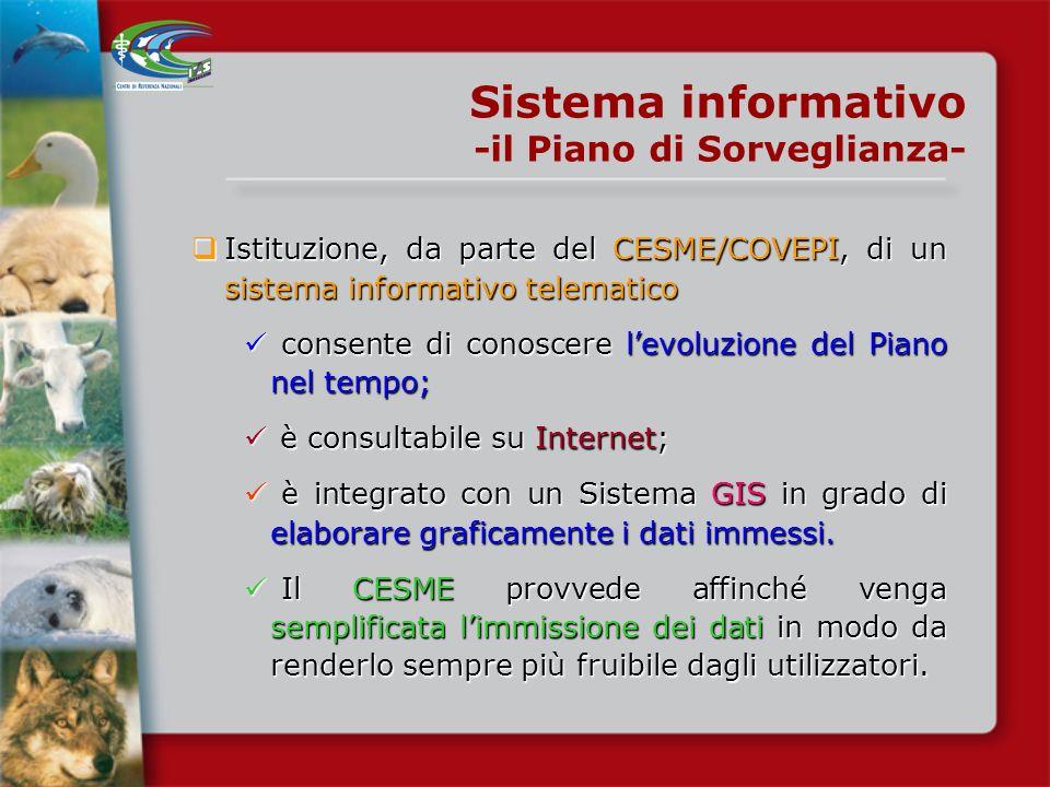 Prevenzione e controllo -vaccini in Italia- Vaccinazione facoltativa degli equidi Il Ministero del lavoro, della Salute e delle politiche sociali espl