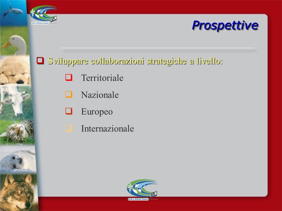ProspettiveProspettive Creare un adeguato livello di allerta per le zoonosi emergenti e riemergenti Dare input ai Servizi Veterinari dei Paesi Membri