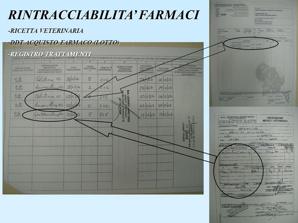 RINTRACCIABILITA FARMACI -RICETTA VETERINARIA -DDT ACQUISTO FARMACO (LOTTO) -REGISTRO TRATTAMENTI