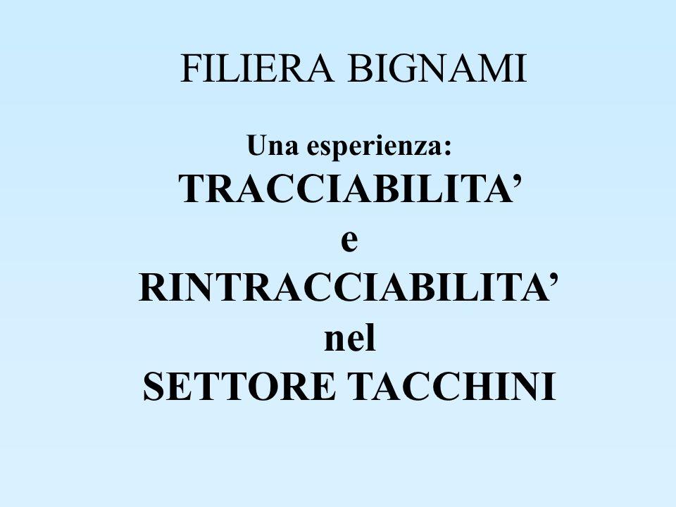 FILIERA BIGNAMI Una esperienza: TRACCIABILITA e RINTRACCIABILITA nel SETTORE TACCHINI