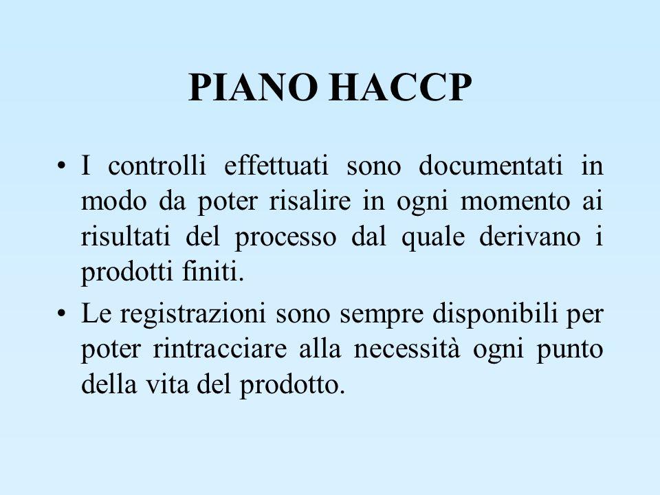 PIANO HACCP I controlli effettuati sono documentati in modo da poter risalire in ogni momento ai risultati del processo dal quale derivano i prodotti