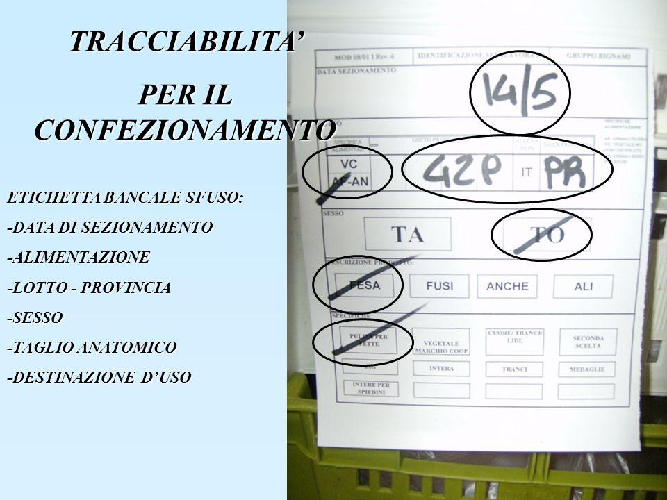 TRACCIABILITA PER IL CONFEZIONAMENTO ETICHETTA BANCALE SFUSO: -DATA DI SEZIONAMENTO -ALIMENTAZIONE -LOTTO - PROVINCIA -SESSO -TAGLIO ANATOMICO -DESTIN