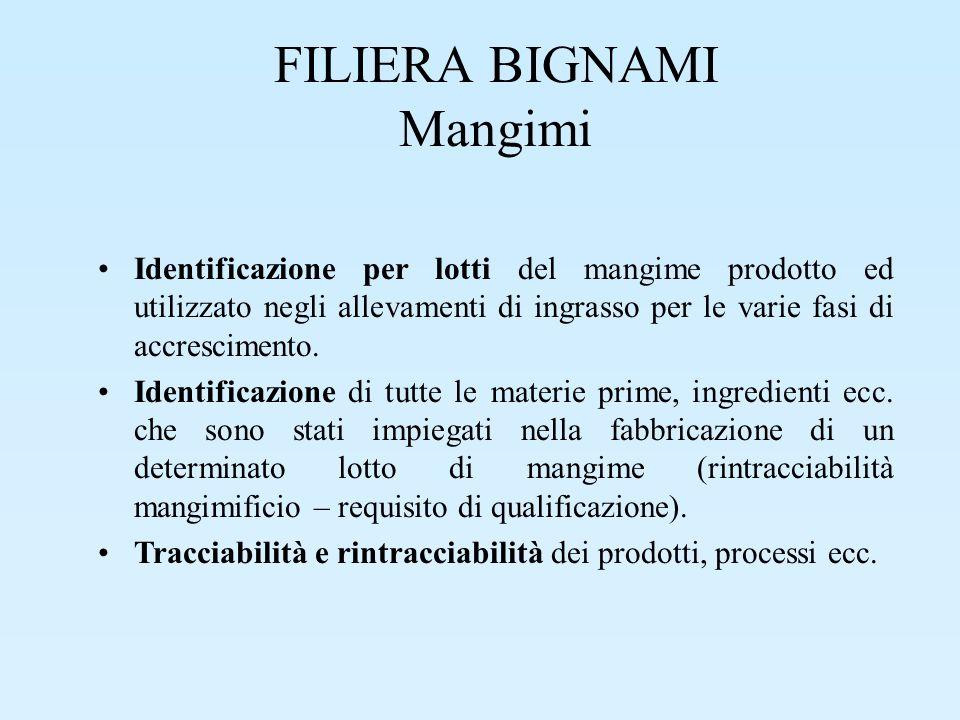 FILIERA BIGNAMI Mangimi Identificazione per lotti del mangime prodotto ed utilizzato negli allevamenti di ingrasso per le varie fasi di accrescimento.