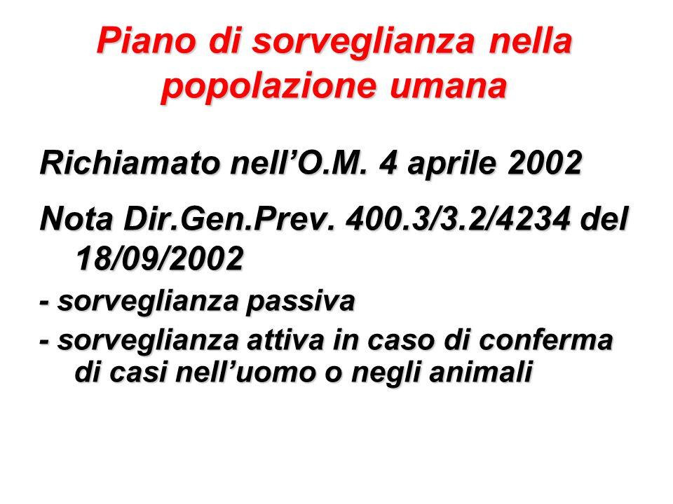 Piano di sorveglianza nella popolazione umana Richiamato nellO.M. 4 aprile 2002 Nota Dir.Gen.Prev. 400.3/3.2/4234 del 18/09/2002 - sorveglianza passiv