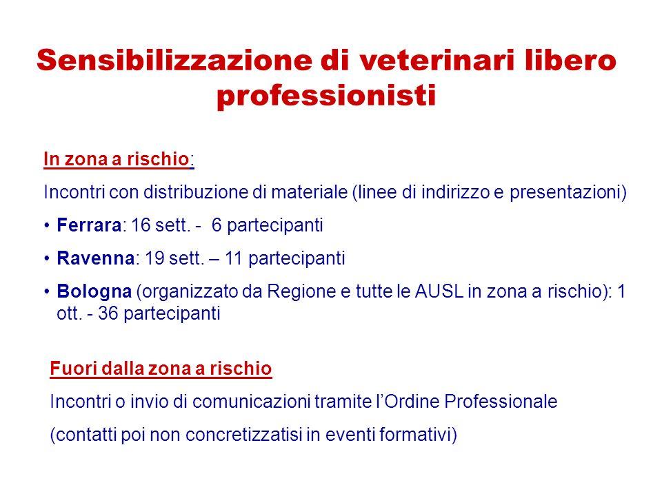 Sensibilizzazione di veterinari libero professionisti In zona a rischio: Incontri con distribuzione di materiale (linee di indirizzo e presentazioni) Ferrara: 16 sett.