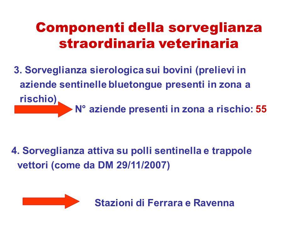 3. Sorveglianza sierologica sui bovini (prelievi in aziende sentinelle bluetongue presenti in zona a rischio) Componenti della sorveglianza straordina