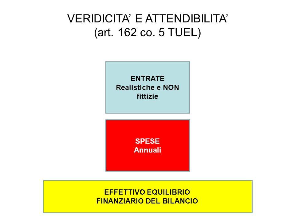 VERIDICITA E ATTENDIBILITA (art. 162 co. 5 TUEL) ENTRATE Realistiche e NON fittizie SPESE Annuali EFFETTIVO EQUILIBRIO FINANZIARIO DEL BILANCIO