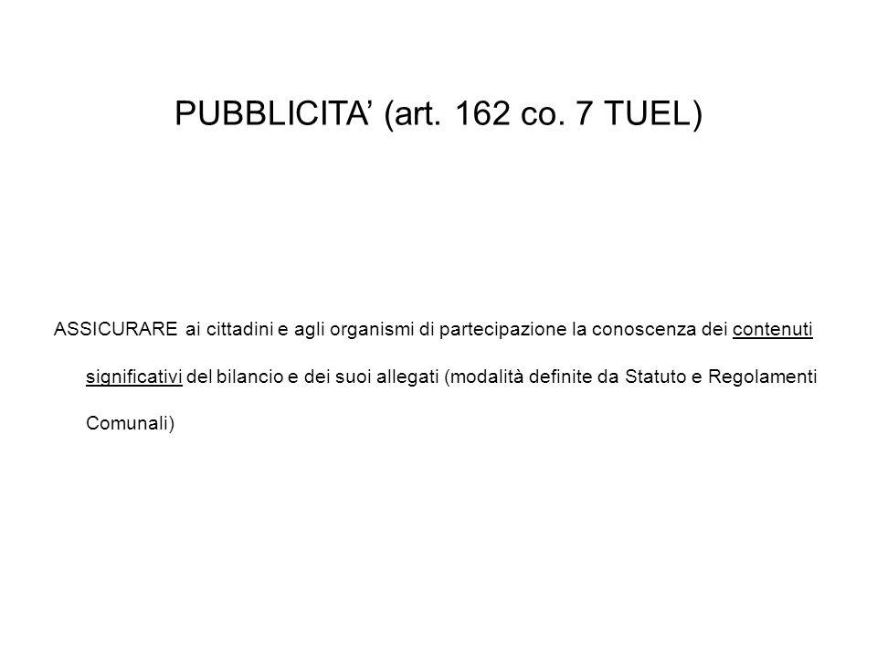 PUBBLICITA (art. 162 co.