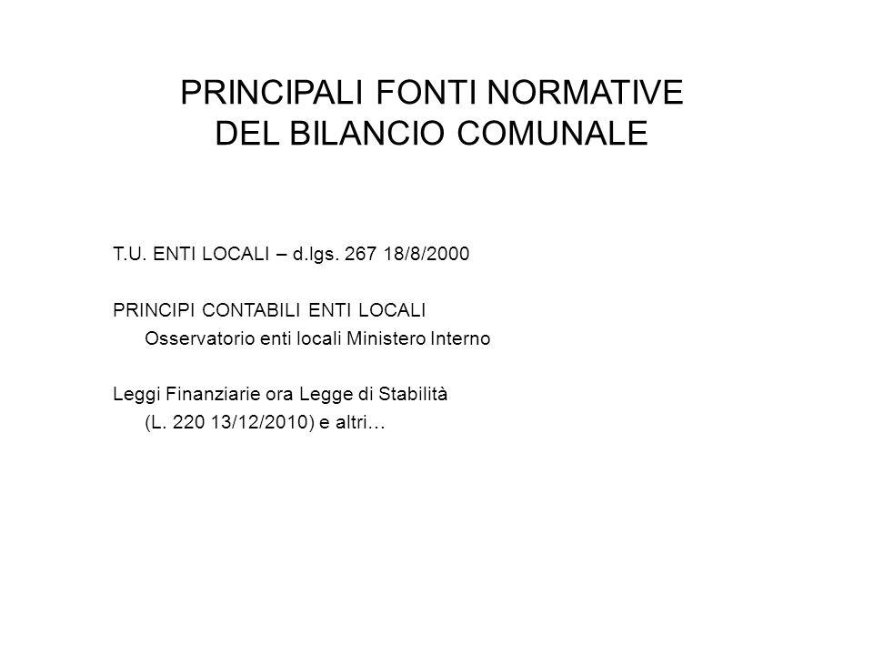 PRINCIPALI FONTI NORMATIVE DEL BILANCIO COMUNALE T.U.