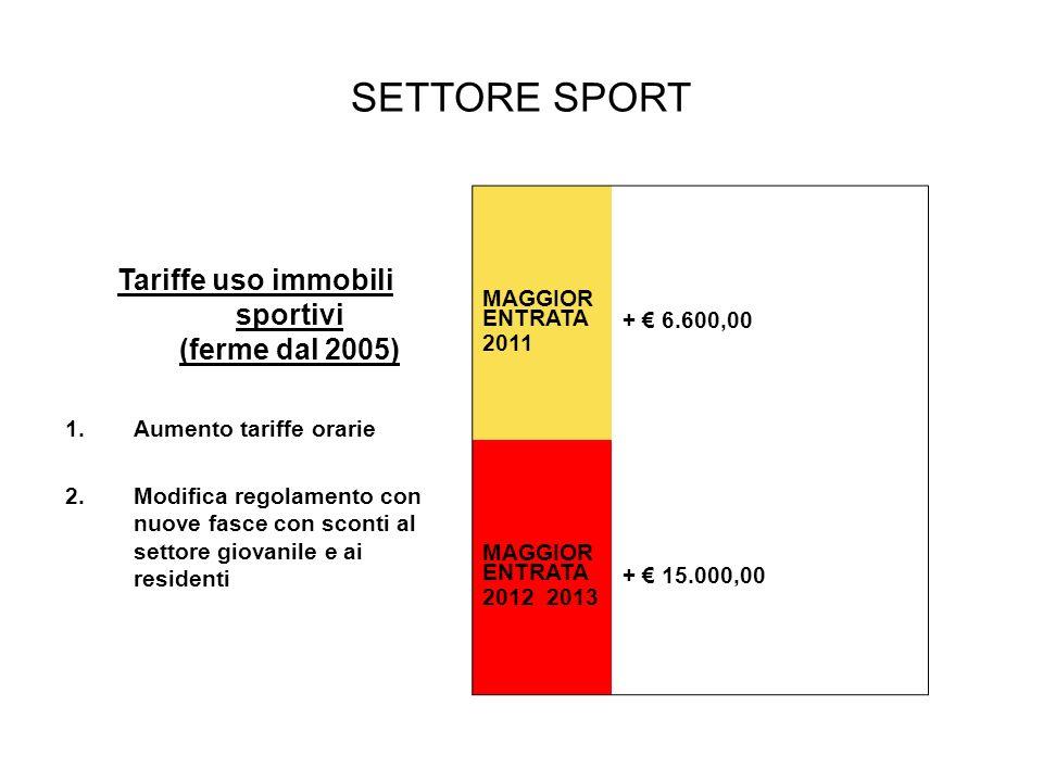 SETTORE SPORT Tariffe uso immobili sportivi (ferme dal 2005) 1.Aumento tariffe orarie 2.
