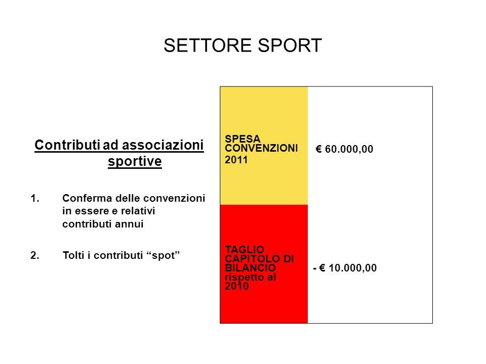 SETTORE SPORT Contributi ad associazioni sportive 1.Conferma delle convenzioni in essere e relativi contributi annui 2.