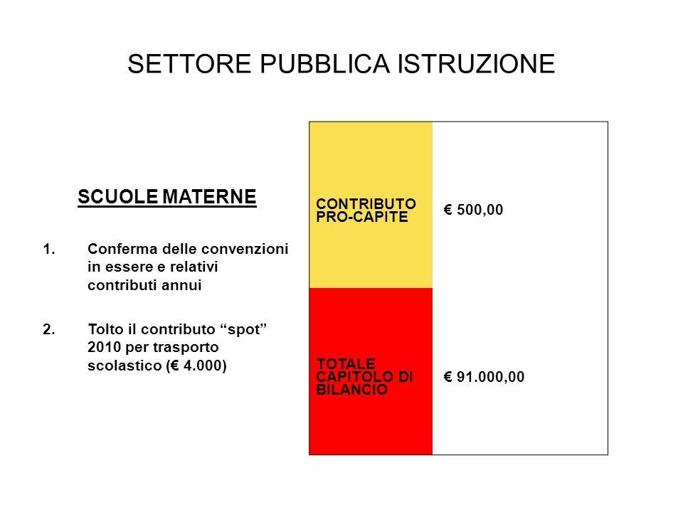 SETTORE PUBBLICA ISTRUZIONE SCUOLE MATERNE 1.Conferma delle convenzioni in essere e relativi contributi annui 2.