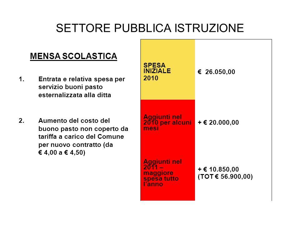 SETTORE PUBBLICA ISTRUZIONE MENSA SCOLASTICA 1.Entrata e relativa spesa per servizio buoni pasto esternalizzata alla ditta 2.Aumento del costo del buono pasto non coperto da tariffa a carico del Comune per nuovo contratto (da 4,00 a 4,50) SPESA INIZIALE 2010 26.050,00 Aggiunti nel 2010 per alcuni mesi + 20.000,00 Aggiunti nel 2011 – maggiore spesa tutto lanno + 10.850,00 (TOT 56.900,00)