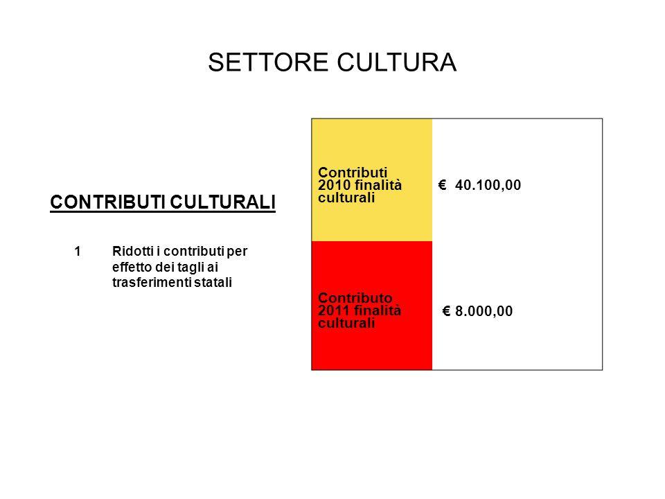 SETTORE CULTURA CONTRIBUTI CULTURALI 1Ridotti i contributi per effetto dei tagli ai trasferimenti statali Contributi 2010 finalità culturali 40.100,00 Contributo 2011 finalità culturali 8.000,00