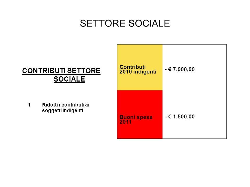SETTORE SOCIALE CONTRIBUTI SETTORE SOCIALE 1Ridotti i contributi ai soggetti indigenti Contributi 2010 indigenti - 7.000,00 Buoni spesa 2011 - 1.500,00