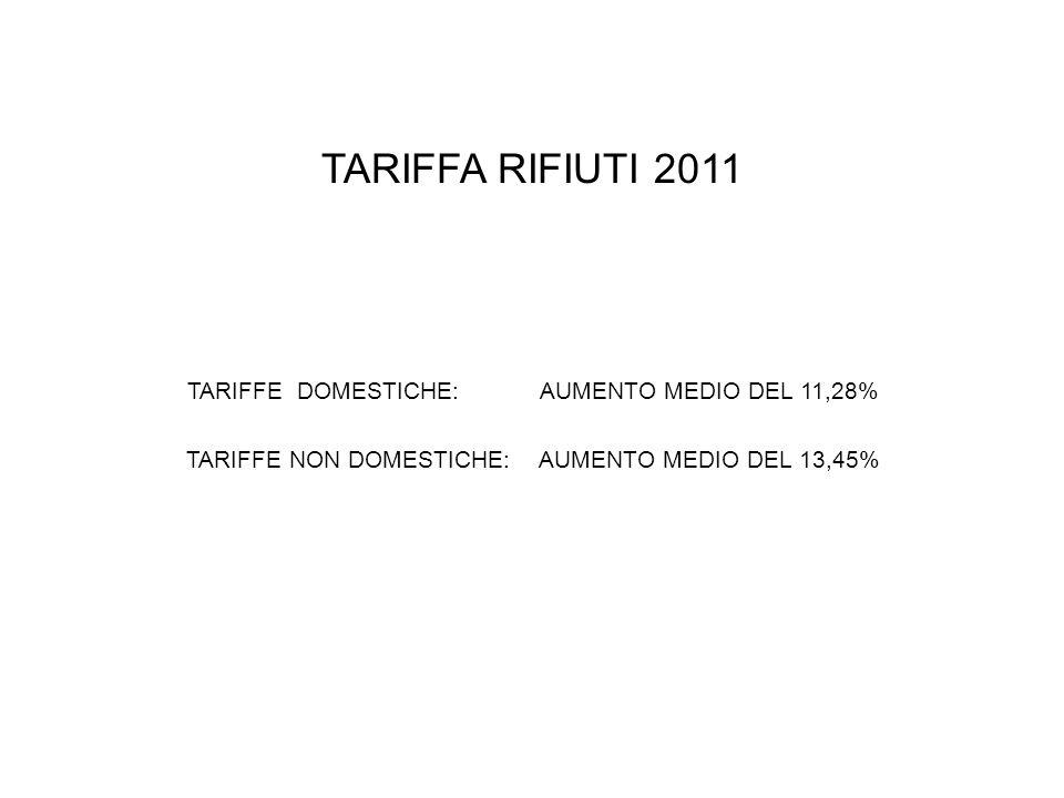 TARIFFA RIFIUTI 2011 TARIFFE DOMESTICHE:AUMENTO MEDIO DEL 11,28% TARIFFE NON DOMESTICHE:AUMENTO MEDIO DEL 13,45%