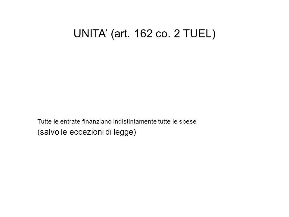 UNITA (art. 162 co.