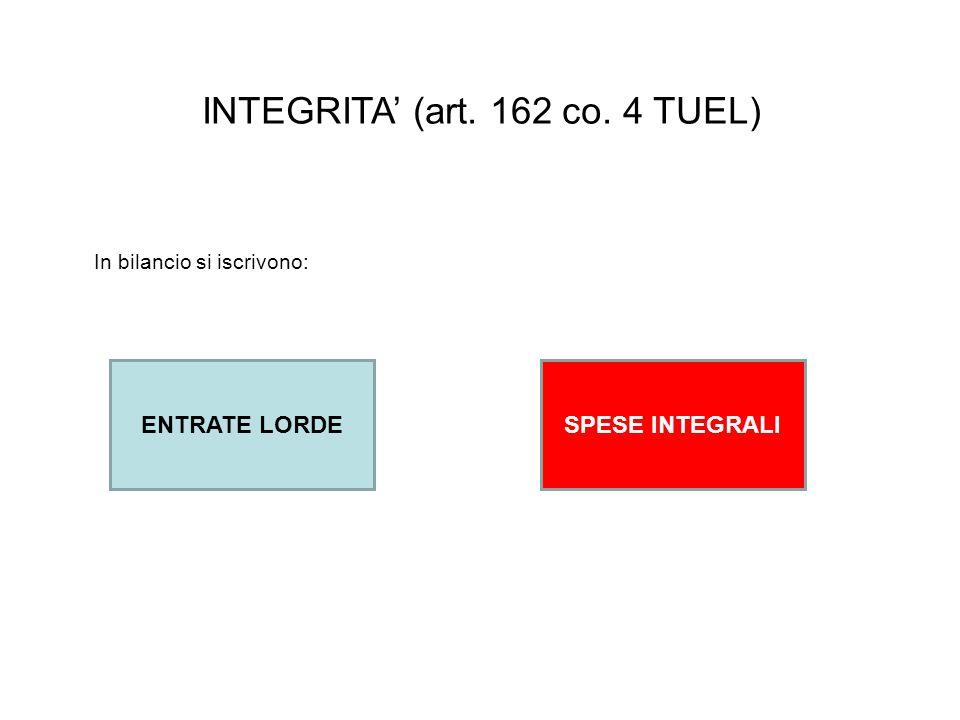 INTEGRITA (art. 162 co. 4 TUEL) In bilancio si iscrivono: ENTRATE LORDESPESE INTEGRALI