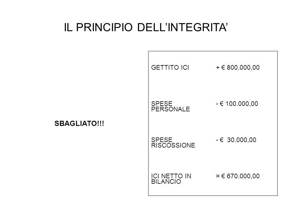 IL PRINCIPIO DELLINTEGRITA SBAGLIATO!!.