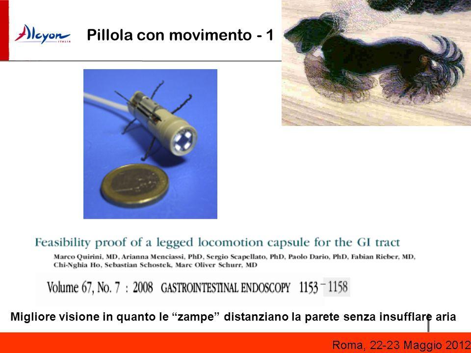 Migliore visione in quanto le zampe distanziano la parete senza insufflare aria Pillola con movimento - 1