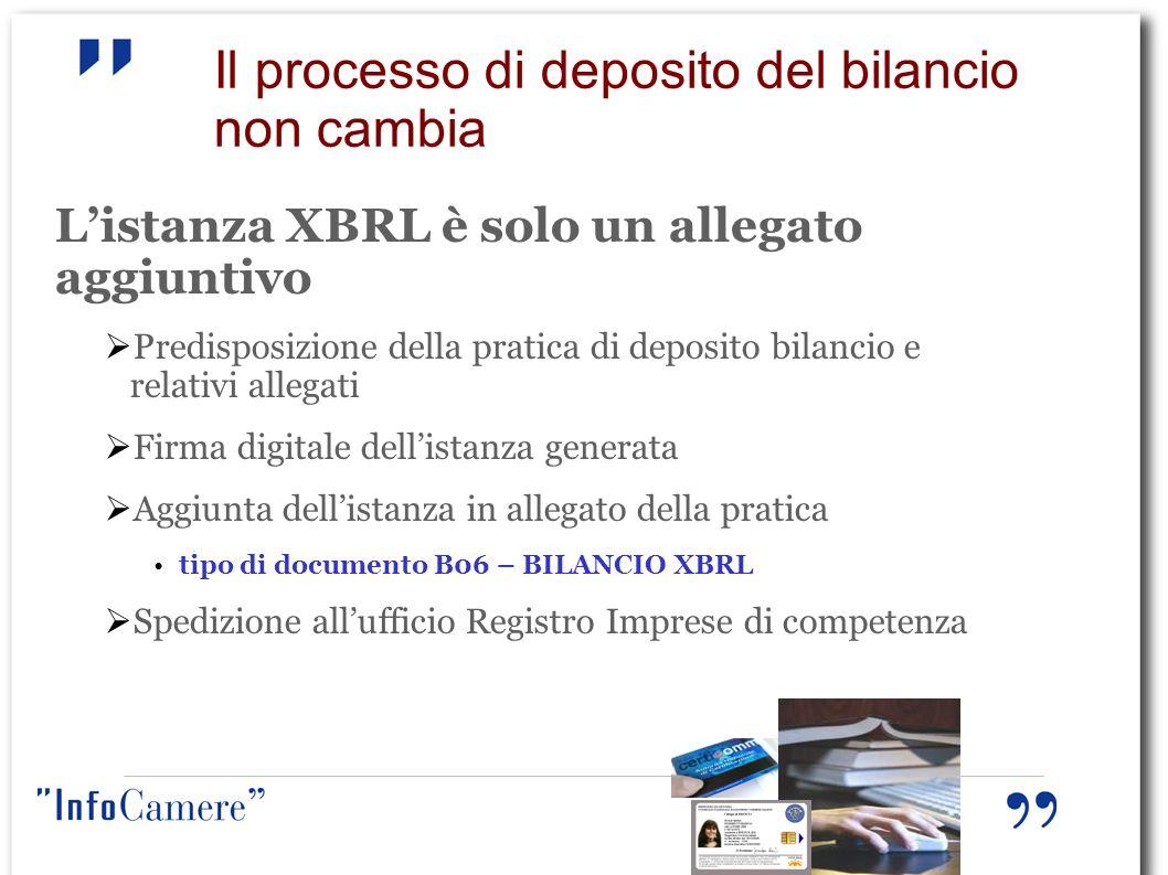 Il processo di deposito del bilancio non cambia Listanza XBRL è solo un allegato aggiuntivo Predisposizione della pratica di deposito bilancio e relat