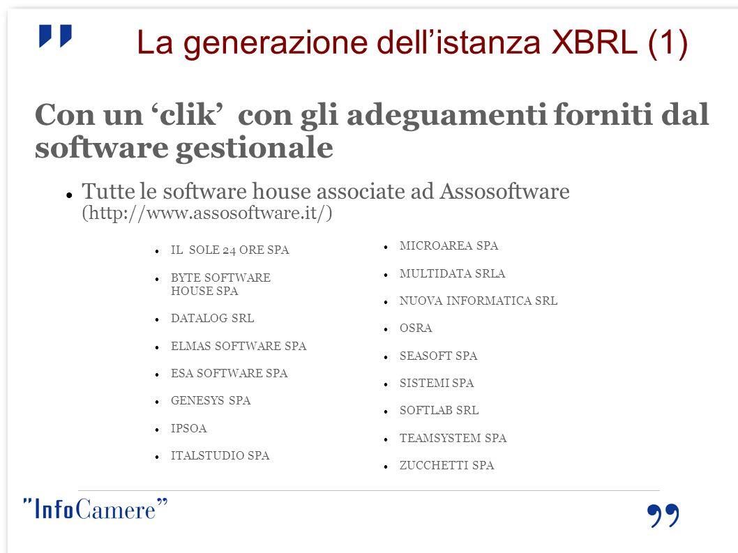 La generazione dellistanza XBRL (1) Con un clik con gli adeguamenti forniti dal software gestionale Tutte le software house associate ad Assosoftware