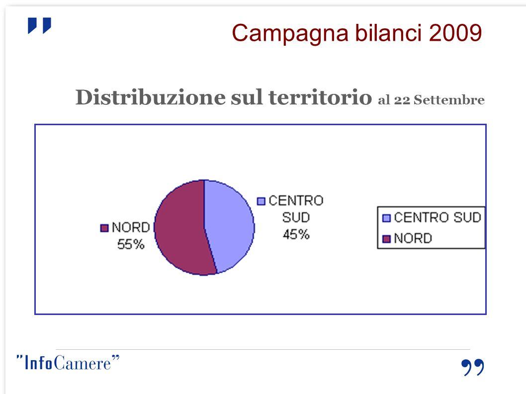 Campagna bilanci 2009 Distribuzione sul territorio al 22 Settembre