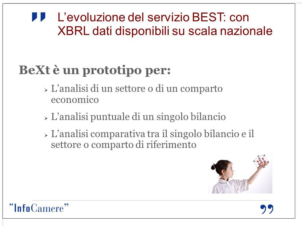 Levoluzione del servizio BEST: con XBRL dati disponibili su scala nazionale BeXt è un prototipo per: Lanalisi di un settore o di un comparto economico