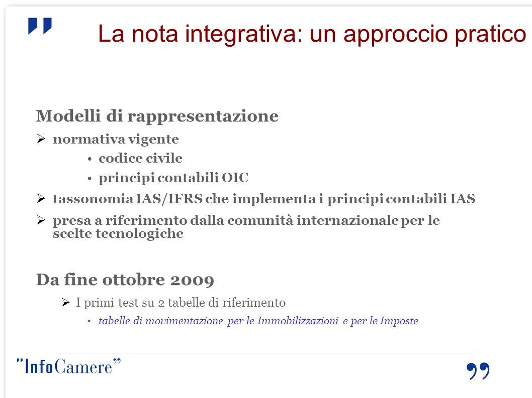 La nota integrativa: un approccio pratico Modelli di rappresentazione normativa vigente codice civile principi contabili OIC tassonomia IAS/IFRS che i