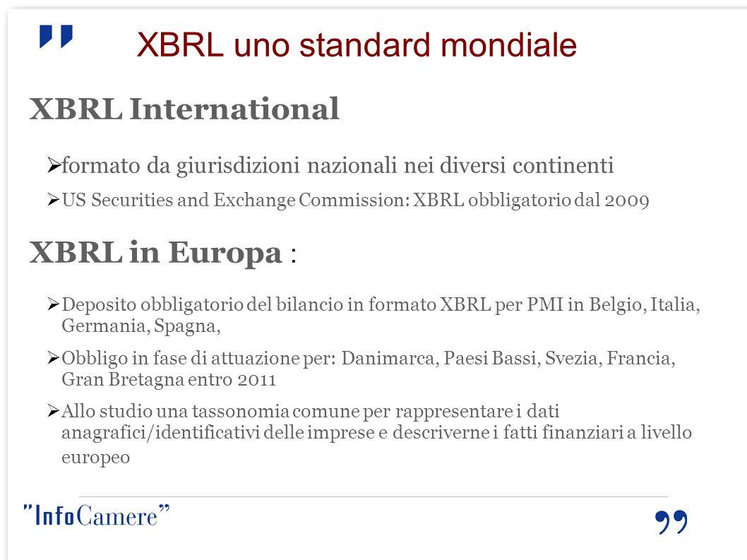 XBRL uno standard mondiale XBRL International formato da giurisdizioni nazionali nei diversi continenti US Securities and Exchange Commission: XBRL ob
