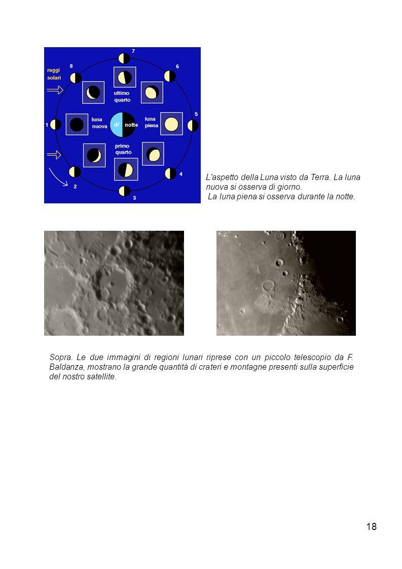 18 L'aspetto della Luna visto da Terra. La luna nuova si osserva di giorno. La luna piena si osserva durante la notte. Sopra. Le due immagini di regio