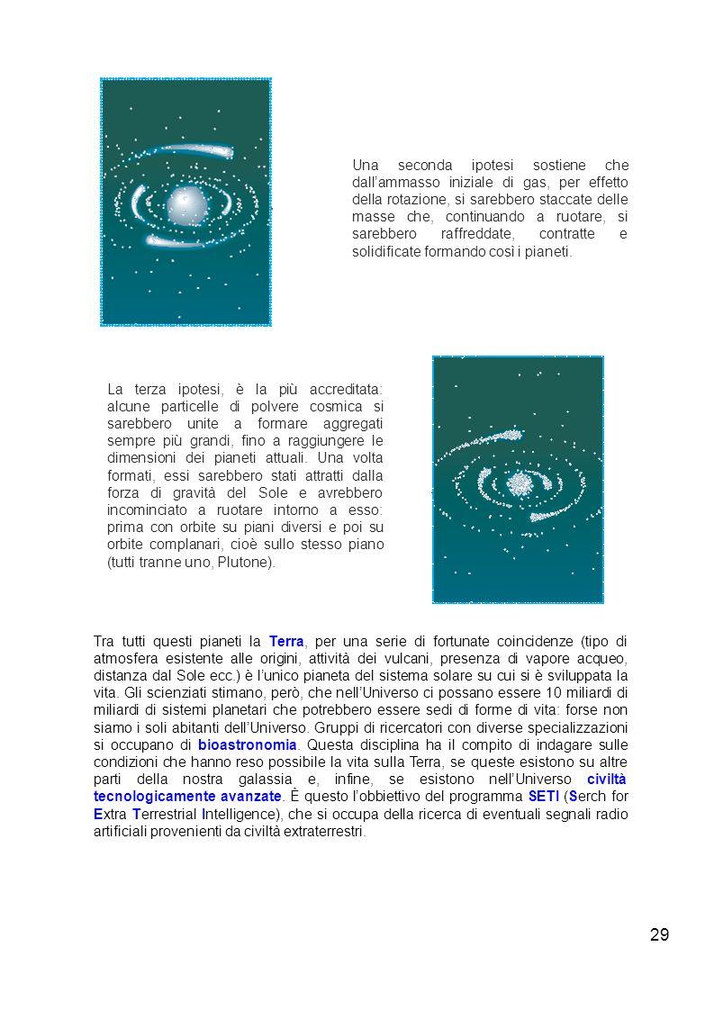 29 Una seconda ipotesi sostiene che dallammasso iniziale di gas, per effetto della rotazione, si sarebbero staccate delle masse che, continuando a ruo