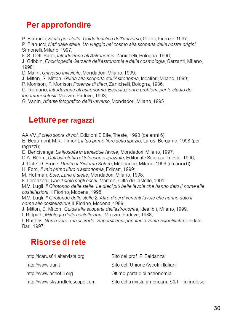 30 Per approfondire P. Bianucci, Stella per stella. Guida turistica dell'universo, Giunti, Firenze, 1997; P. Bianucci, Nati dalle stelle. Un viaggio n