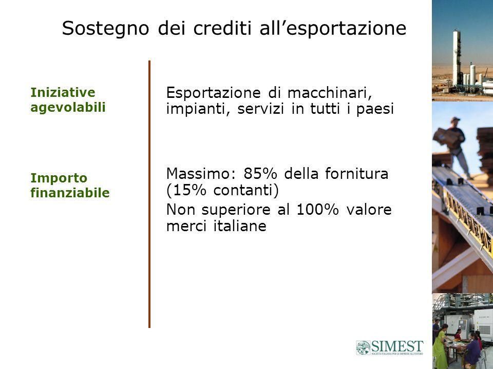 Sostegno dei crediti allesportazione Esportazione di macchinari, impianti, servizi in tutti i paesi Massimo: 85% della fornitura (15% contanti) Non superiore al 100% valore merci italiane Iniziative agevolabili Importo finanziabile