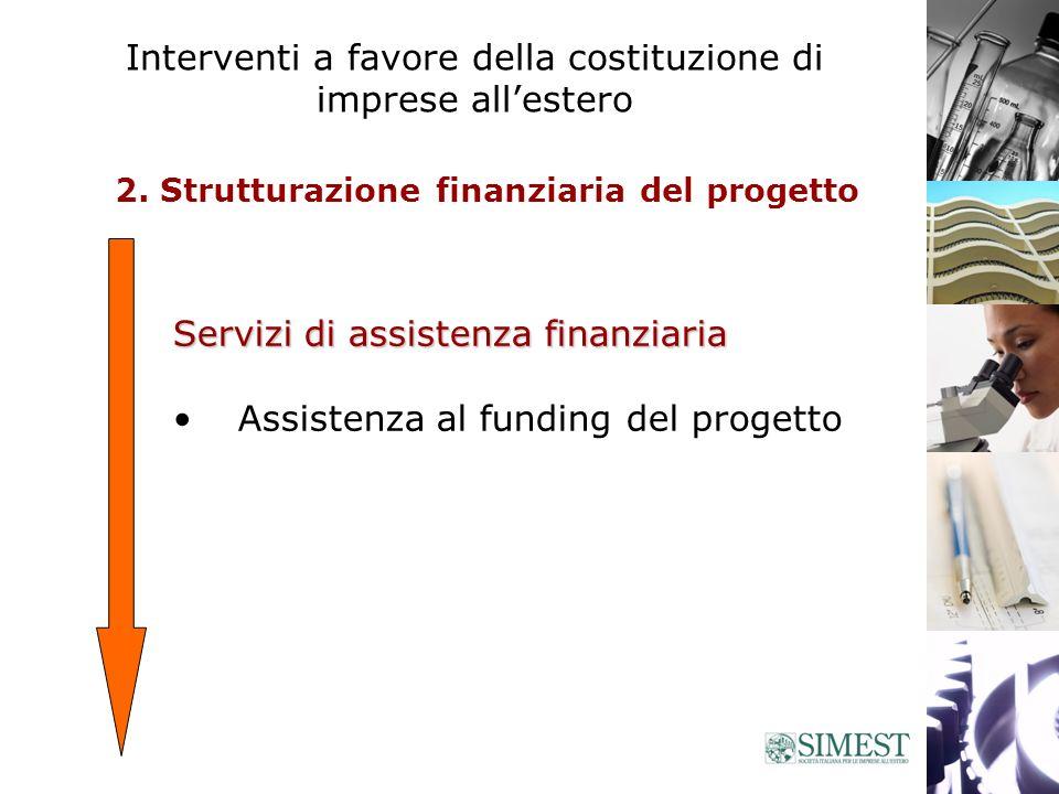 2. Strutturazione finanziaria del progetto Servizi di assistenza finanziaria Assistenza al funding del progetto Interventi a favore della costituzione