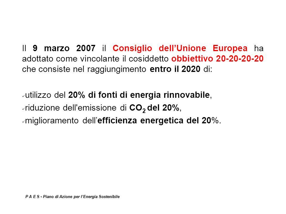 P A E S - Piano di Azione per lEnergia Sostenibile Il 9 marzo 2007 il Consiglio dellUnione Europea ha adottato come vincolante il cosiddetto obbiettiv