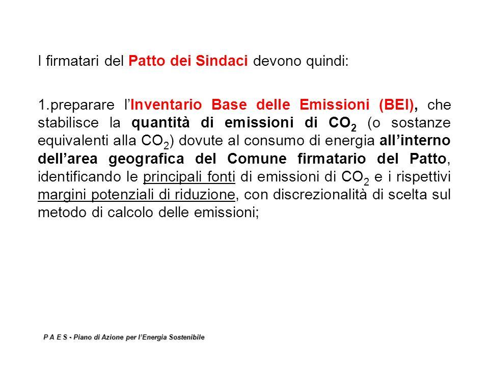 P A E S - Piano di Azione per lEnergia Sostenibile I firmatari del Patto dei Sindaci devono quindi: 1.preparare lInventario Base delle Emissioni (BEI)