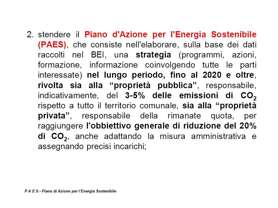 P A E S - Piano di Azione per lEnergia Sostenibile 2.stendere il Piano d'Azione per l'Energia Sostenibile (PAES), che consiste nell'elaborare, sulla b