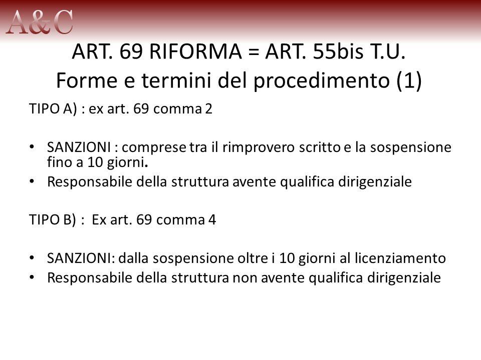 ART. 69 RIFORMA = ART. 55bis T.U. Forme e termini del procedimento (1) TIPO A) : ex art. 69 comma 2 SANZIONI : comprese tra il rimprovero scritto e la