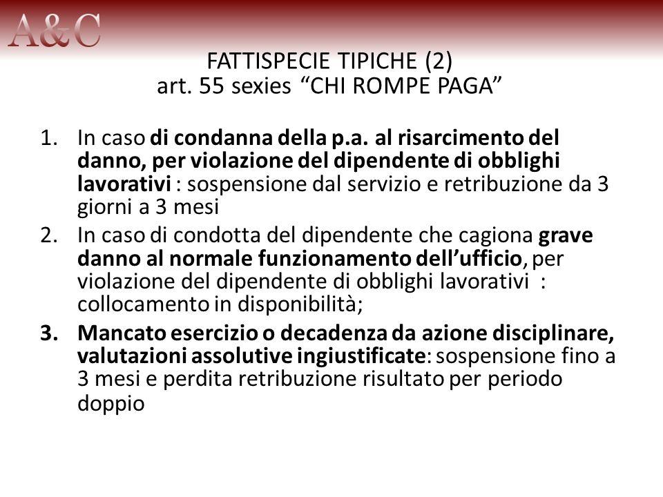 FATTISPECIE TIPICHE (2) art. 55 sexies CHI ROMPE PAGA 1.In caso di condanna della p.a. al risarcimento del danno, per violazione del dipendente di obb