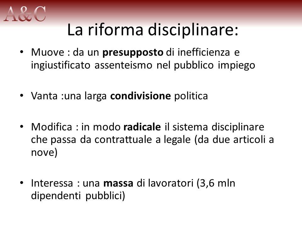 La riforma disciplinare: Muove : da un presupposto di inefficienza e ingiustificato assenteismo nel pubblico impiego Vanta :una larga condivisione pol