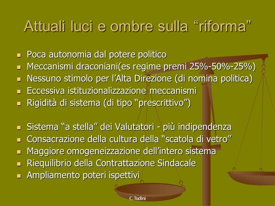 C.Tudini Attuali luci e ombre sulla riforma Poca autonomia dal potere politico Poca autonomia dal potere politico Meccanismi draconiani(es regime premi 25%-50%-25%) Meccanismi draconiani(es regime premi 25%-50%-25%) Nessuno stimolo per lAlta Direzione (di nomina politica) Nessuno stimolo per lAlta Direzione (di nomina politica) Eccessiva istituzionalizzazione meccanismi Eccessiva istituzionalizzazione meccanismi Rigidità di sistema (di tipo prescrittivo) Rigidità di sistema (di tipo prescrittivo) Sistema a stella dei Valutatori - più indipendenza Sistema a stella dei Valutatori - più indipendenza Consacrazione della cultura della scatola di vetro Consacrazione della cultura della scatola di vetro Maggiore omogeneizzazione dellintero sistema Maggiore omogeneizzazione dellintero sistema Riequilibrio della Contrattazione Sindacale Riequilibrio della Contrattazione Sindacale Ampliamento poteri ispettivi Ampliamento poteri ispettivi