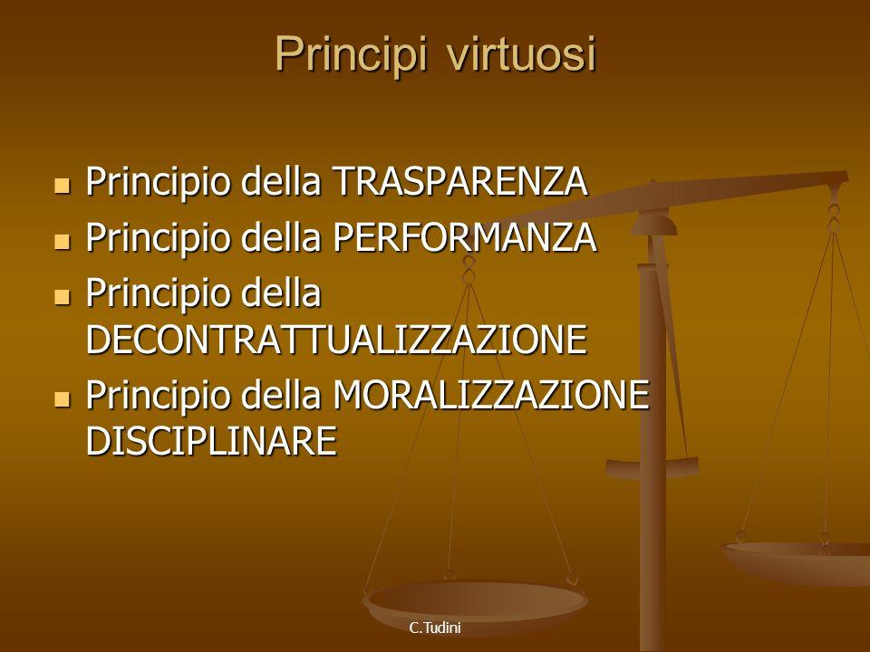 C.Tudini Principi virtuosi Principio della TRASPARENZA Principio della TRASPARENZA Principio della PERFORMANZA Principio della PERFORMANZA Principio della DECONTRATTUALIZZAZIONE Principio della DECONTRATTUALIZZAZIONE Principio della MORALIZZAZIONE DISCIPLINARE Principio della MORALIZZAZIONE DISCIPLINARE