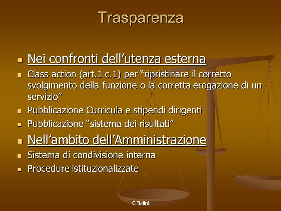 C.Tudini Trasparenza Nei confronti dellutenza esterna Nei confronti dellutenza esterna Class action (art.1 c.1) per ripristinare il corretto svolgimen