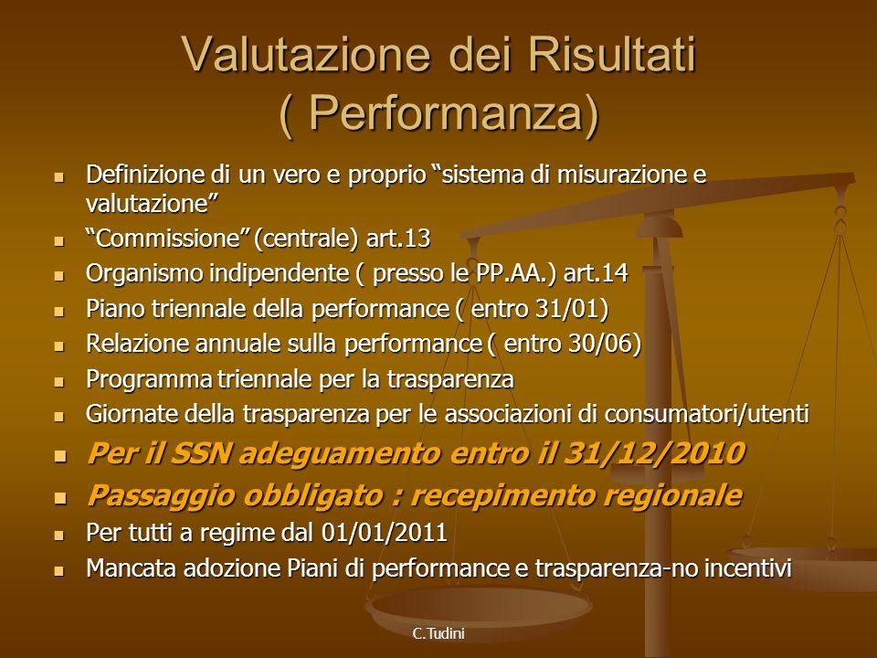 C.Tudini Valutazione dei Risultati ( Performanza) Definizione di un vero e proprio sistema di misurazione e valutazione Definizione di un vero e proprio sistema di misurazione e valutazione Commissione (centrale) art.13 Commissione (centrale) art.13 Organismo indipendente ( presso le PP.AA.) art.14 Organismo indipendente ( presso le PP.AA.) art.14 Piano triennale della performance ( entro 31/01) Piano triennale della performance ( entro 31/01) Relazione annuale sulla performance ( entro 30/06) Relazione annuale sulla performance ( entro 30/06) Programma triennale per la trasparenza Programma triennale per la trasparenza Giornate della trasparenza per le associazioni di consumatori/utenti Giornate della trasparenza per le associazioni di consumatori/utenti Per il SSN adeguamento entro il 31/12/2010 Per il SSN adeguamento entro il 31/12/2010 Passaggio obbligato : recepimento regionale Passaggio obbligato : recepimento regionale Per tutti a regime dal 01/01/2011 Per tutti a regime dal 01/01/2011 Mancata adozione Piani di performance e trasparenza-no incentivi Mancata adozione Piani di performance e trasparenza-no incentivi