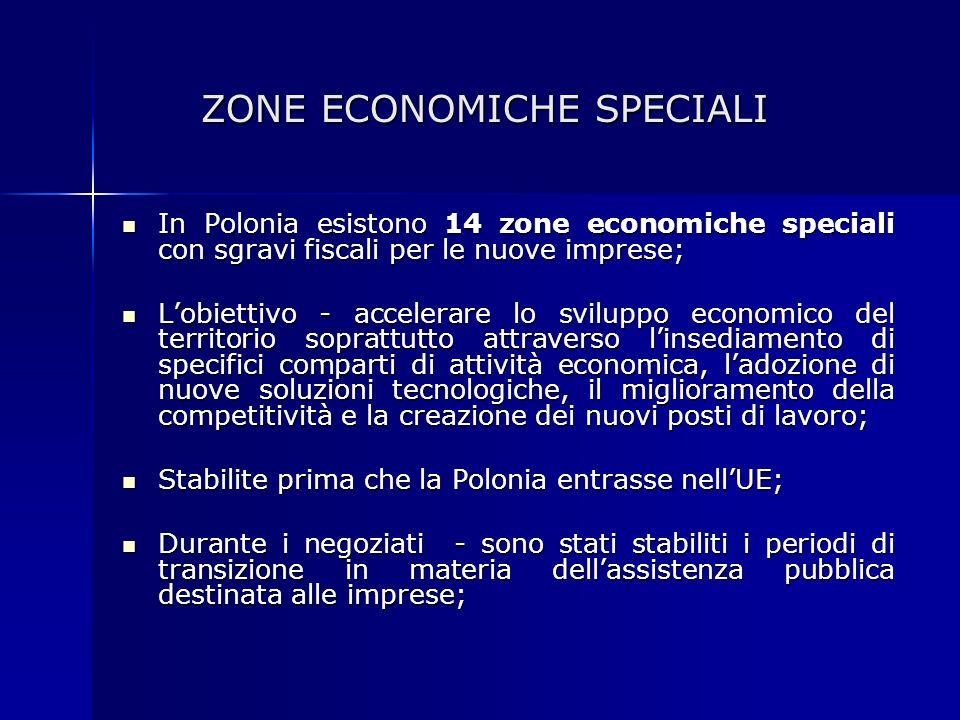 ZONE ECONOMICHE SPECIALI ZONE ECONOMICHE SPECIALI In Polonia esistono 14 zone economiche speciali con sgravi fiscali per le nuove imprese; In Polonia