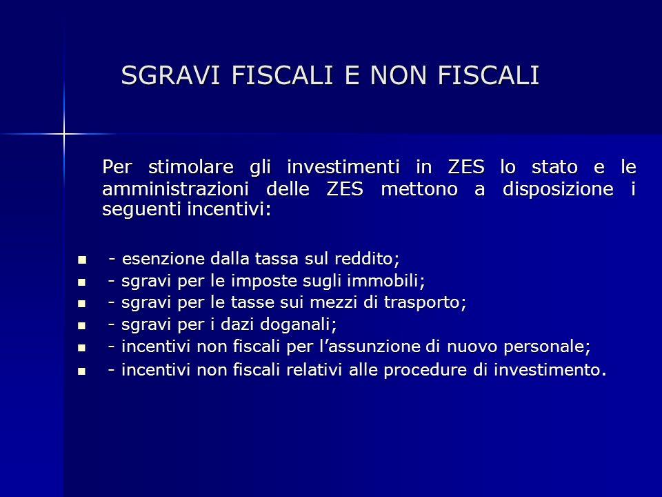 SGRAVI FISCALI E NON FISCALI SGRAVI FISCALI E NON FISCALI Per stimolare gli investimenti in ZES lo stato e le amministrazioni delle ZES mettono a disp